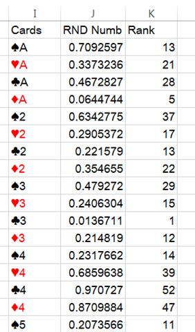 Simulating A Poker Hand: Part One | ExcelVBAComputing